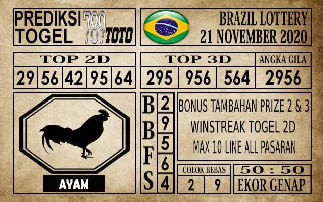 Prediksi Brazil Lottery Hari Ini 21 November 2020