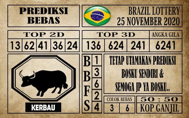 Prediksi Brazil Lottery Hari Ini 25 November 2020