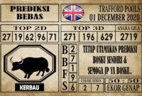 Prediksi Trafford Pools Hari Ini 01 Desember 2020