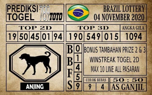 Prediksi Brazil Lottery Hari Ini 04 November 2020