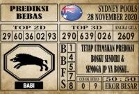 Prediksi Sydney Pools Hari ini 28 November 2020