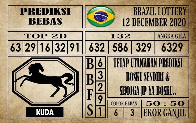 Prediksi Brazil Lottery Hari Ini 12 Desember 2020