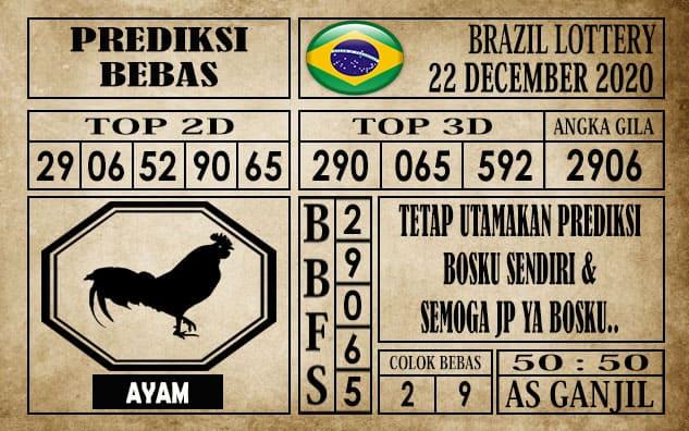 Prediksi Brazil Lottery Hari Ini 22 Desember 2020
