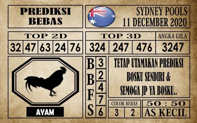 Prediksi Sydney Pools Hari Ini 11 Desember 2020