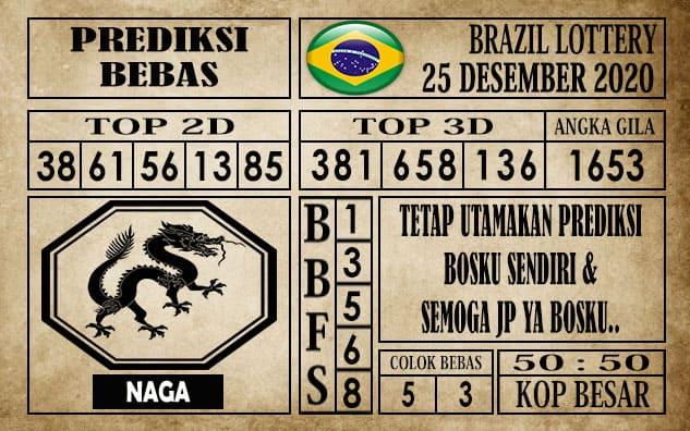 Prediksi Brazil Lottery Hari Ini 25 Desember 2020