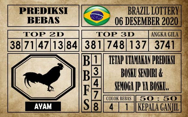 Prediksi Brazil Lottery Hari Ini 06 Desember 2020