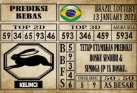 Prediksi Brazil Lottery Hari Ini 13 Januari 2021