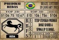 Prediksi Brazil Lottery Hari Ini 20 Januari 2021