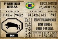 Prediksi Brazil Lottery Hari Ini 22 Januari 2021
