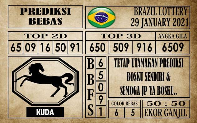 Prediksi Brazil Lottery Hari Ini 29 Januari 2021
