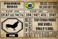 Prediksi Brazil Lottery Hari Ini 08 Januari 2021