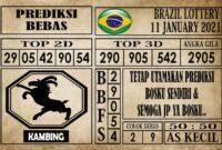 Prediksi Brazil Lottery Hari Ini 11 Januari 2021