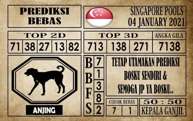 Prediksi Singapore Pools Hari ini 04 Januari 2021