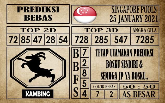 Prediksi Singapore Pools Hari ini 25 Januari 2021