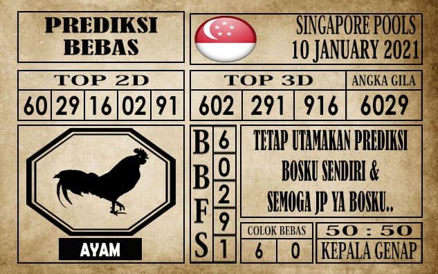 Prediksi Singapore Pools Hari ini 10 Januari 2021