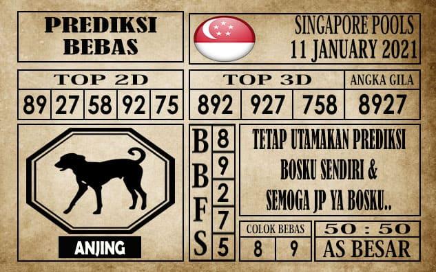Prediksi Singapore Pools Hari ini 11 Januari 2021