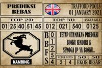 Prediksi Trafford Pools Hari Ini 01 Januari 2021