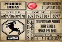 Prediksi Turkish Lottery Hari Ini 21 Januari 2021