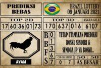Prediksi Brazil Lottery Hari Ini 09 Januari 2021