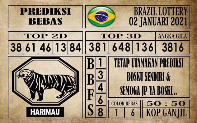 Prediksi Brazil Lottery Hari Ini 02 Januari 2021