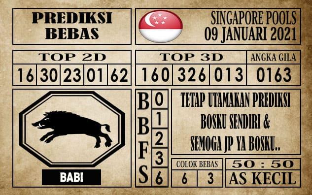Prediksi Singapore Pools Hari ini 09 Januari 2021