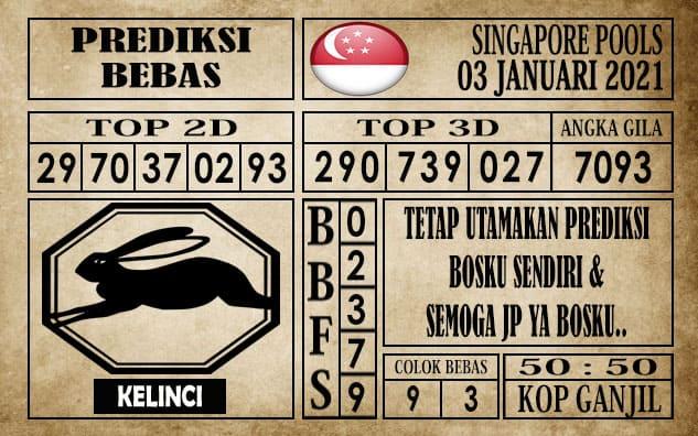 Prediksi Singapore Pools Hari ini 03 Januari 2021