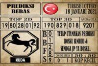 Prediksi Turkish Lottery Hari ini 18 Januari 2021
