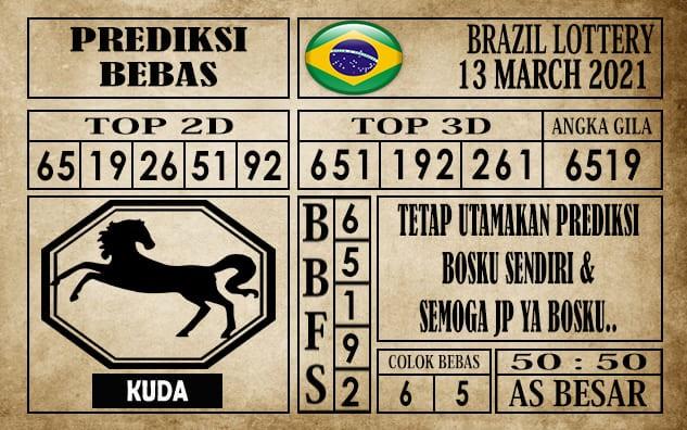 Brazil Lottery, Prediksi Togel, Promo Togel