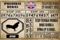 Prediksi Trafford Pools Hari Ini 29 Maret 2021
