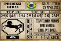 Prediksi Brazil Lottery Hari Ini 29 April 2021