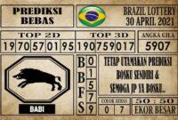 Prediksi Brazil Lottery Hari Ini 30 April 2021