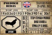 Prediksi Trafford Pools Hari Ini 29 April 2021