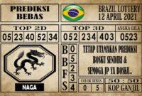 Prediksi Brazil Lottery Hari Ini 12 April 2021