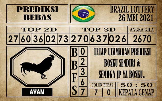 Prediksi Brazil Lottery Hari Ini 26 Mei 2021