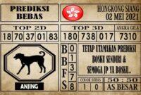 Prediksi Hongkong Siang Hari ini 02 Mei 2021
