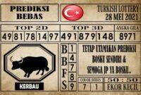 Prediksi Turkish Lottery Hari ini 28 Mei 2021