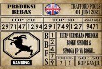 Prediksi Trafford Pools Hari Ini 01 Juni 2021