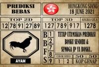 Prediksi Hongkong Siang Hari Ini 18 Juni 2021