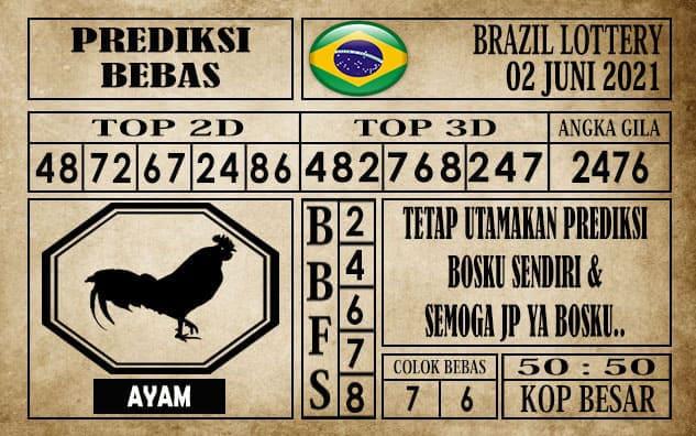 Prediksi Brazil Lottery Hari Ini 02 Juni 2021