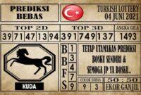 Prediksi Turkish Lottery Hari ini 04 Juni 2021