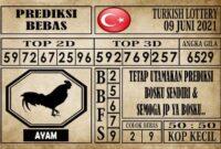 Prediksi Turkish Lottery Hari ini 09 Juni 2021