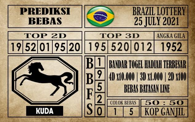 Prediksi Brazil Lottery Hari Ini 25 Juli 2021
