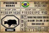 Prediksi Brazil Lottery Hari Ini 19 Juli 2021