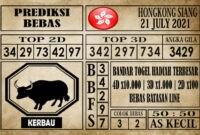 Prediksi Hongkong Siang Hari Ini 21 Juli 2021