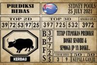 Prediksi Sydney Pools Hari Ini 25 Juli 2021