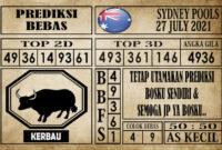 Prediksi Sydney Pools Hari Ini 27 Juli 2021