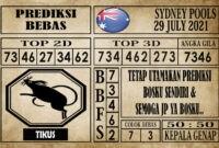 Prediksi Sydney Pools Hari Ini 29 Juli 2021