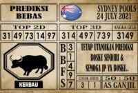 Prediksi Sydney Pools Hari Ini 24 Juli 2021