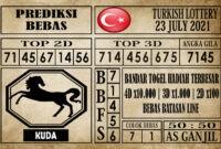 Prediksi Turkish Lottery Hari Ini 23 Juli 2021