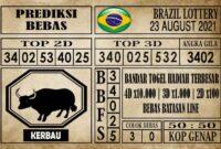Prediksi Brazil Lottery Hari Ini 23 Agustus 2021